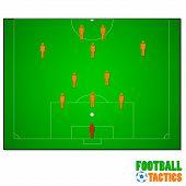 Táticas de futebol