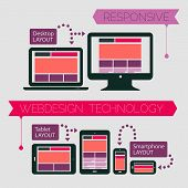 Responsive webdesign technology page design template on light gray background