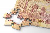 Indian Rupee Puzzle