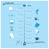 Timeline Education Infographic