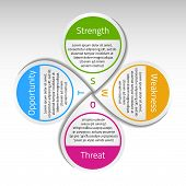 Modern Swot Analysis Diagram