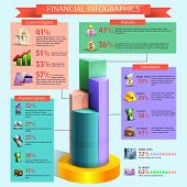stock photo of payment methods  - Financial and banking cartoon infographic set with loans deposits investments and payment options vector illustration - JPG