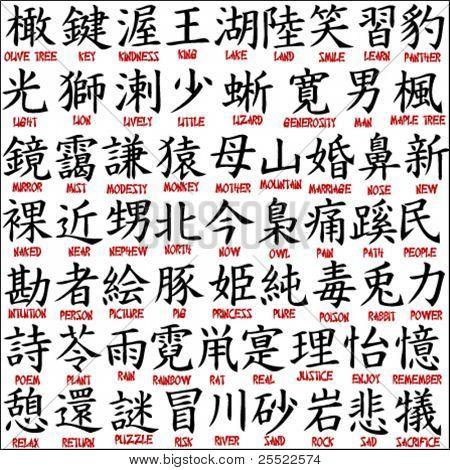 Japanese Kanji Chinese Symbols 7 Poster Id25522574