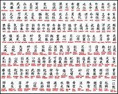 Japanese kanji - big collection, over 140 words