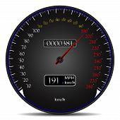Design Speedometer