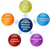pic of enterprise  - business strategy concept infographic diagram illustration of enterprise resource planning contributors - JPG