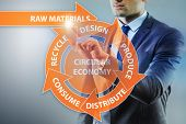 Concept of circular economy with businessman poster