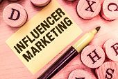 Handwriting Text Writing Influencer Marketing. Concept Meaning Endorser Who Influence Potential Targ poster