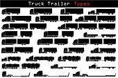 Tipos de caminhão reboque