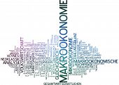 Word cloud -  macroeconomics