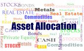 image of asset  - Financial concept asset allocation colorful word cloud - JPG