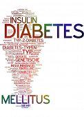 Word cloud - diabetes
