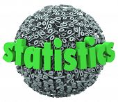 Statistics word on percentage sign ball or sphere study of mathematical probability