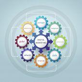Digital Marketing Plan With Gear Wheel Shape