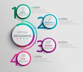 Paper Infographic Template With 4 Round Circle Options For Presentation And Data Visualization. Busi poster