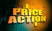 Forex Candlestick Pattern. Trading Chart Concept. Financial Market Chart. Price Action Decorated Tex poster