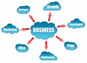 Business word on cloud scheme