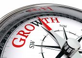 Growth Concept Compass
