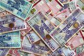 Namibia Dollars