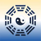 I Ching Trigrams