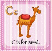 Flashcard of an alphabet C