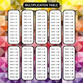 VECTOR - Multiplication Table - Educational Material for Primary School Level - Colorful Abstract Ba