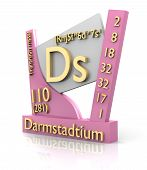 Darmstadtium Form Periodic Table Of Elements - V2
