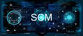 Scm - Supply Chain Management. Supply Chain Management Scm. Aspects Of Modern Company Logistics Proc poster