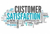 Word Cloud Customer Satisfaction