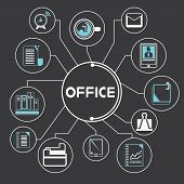 office supply concept