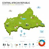 pic of hydroelectric power  - Energy industry and ecology of Central African Republic vector map with power stations infographic - JPG