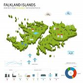 foto of falklands  - Energy industry and ecology of Falkland Islands vector map with power stations infographic - JPG
