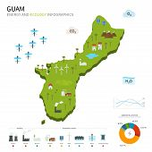 stock photo of guam  - Energy industry and ecology of Guam vector map with power stations infographic - JPG