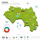pic of guinea  - Energy industry and ecology of Guinea vector map with power stations infographic - JPG