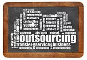 outsourcing word cloud on a  vintage slate blackboard isolated on white
