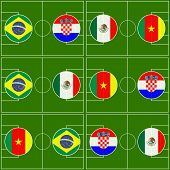 Brazil Cup Matches Group A