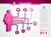 Breast Cancer Awareness Ribbon Woman Infographics Template Eps10 File.