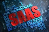 SAAS.  Wordcloud Concept.