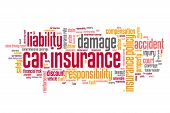 Car Insurance Industry