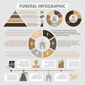 foto of hearse  - Funeral homes undertaking ceremonial service development infographics diagrams report table with chistian church burial symbols vector illustration - JPG