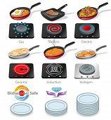 Collection of icons of a frying pan with tasty food and  electric and gas hob with different surface