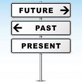 Future Signpost