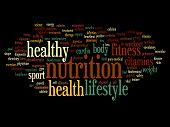 High resolution concept or conceptual abstract health and nutrition word cloud or wordcloud on black