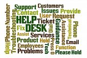 Help Desk word cloud on white background