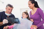 Pediatric dentist explaining to young patient and her mother the x-ray in dental clinic