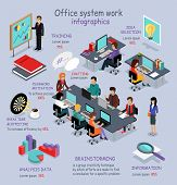 Isometric Office System Work Infographic poster