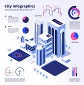 City Smart Infographic. Urban Digital Innovation Future Office Futuristic Architecture Skyscraper Sm poster