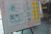 User Experience Ux Designer Designing Web On Smart Phone Layout. Ui Planning Mobile Application. Dev poster