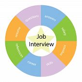 Job Interview Circular Concept With Colors And Star
