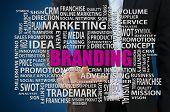 Branding Marketing Concept poster